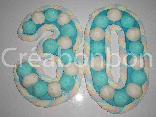 Gateau de bonbon en chiffre